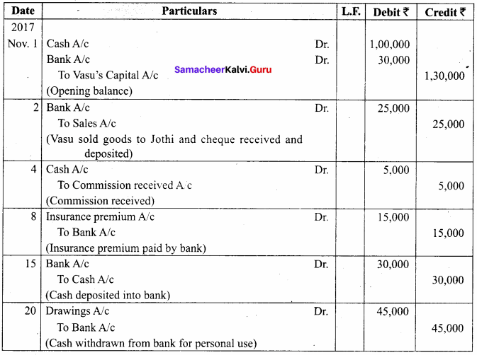 Samacheer Kalvi 11th Accountancy Solutions Chapter 4 Ledger 109