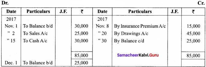 Samacheer Kalvi 11th Accountancy Solutions Chapter 4 Ledger 111