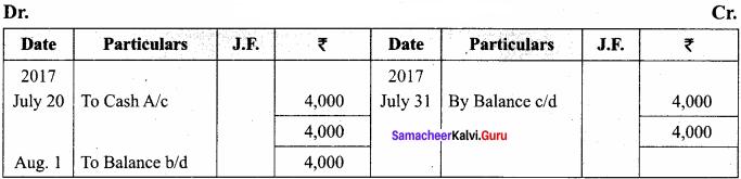 Samacheer Kalvi 11th Accountancy Solutions Chapter 4 Ledger