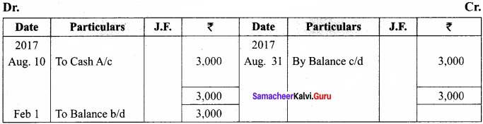 11th Accounts Book Answers Ledger Chapter 4 Samacheer Kalvi