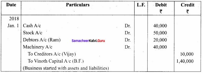 Samacheer Kalvi 11th Accountancy Solutions Chapter 4 Ledger 28