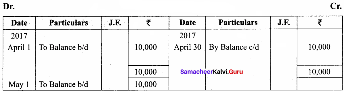 Samacheer Kalvi 11th Accountancy Solutions Chapter 4 Ledger 35