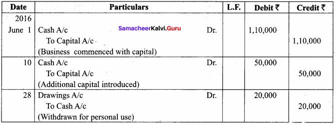 Samacheer Kalvi 11th Accountancy Solutions Chapter 4 Ledger 39