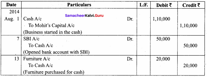 Samacheer Kalvi 11th Accountancy Solutions Chapter 4 Ledger 41