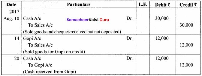 Samacheer Kalvi 11th Accountancy Solutions Chapter 4 Ledger 53