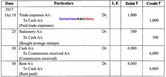 Samacheer Kalvi 11th Accountancy Solutions Chapter 4 Ledger 56