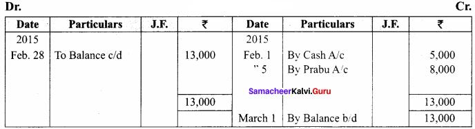 Samacheer Kalvi 11th Accountancy Solutions Chapter 4 Ledger 65