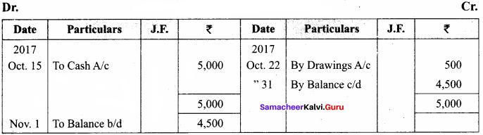 Samacheer Kalvi 11th Accountancy Solutions Chapter 4 Ledger 76