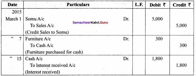 11th Accountancy Book Back Answers Ledger Samacheer Kalvi