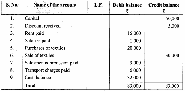 Samacheer Kalvi 11th Accountancy Solutions Chapter 5 Trial Balance