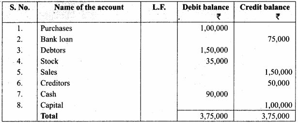 Trial Balance Questions And Answers Pdf Samacheer Kalvi 11th Accountancy Solutions Chapter 5