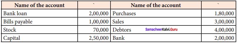 Accounting 11 Chapter 5 Answers Samacheer Kalvi Trial Balance
