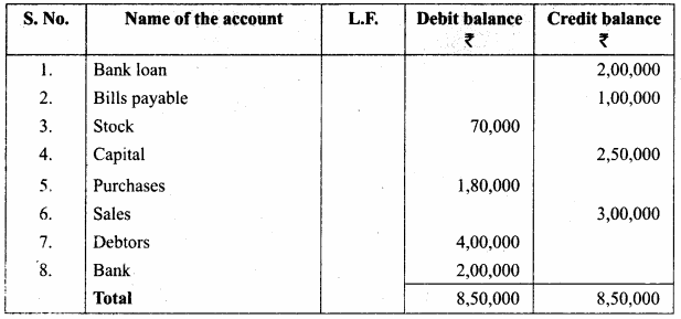 Trial Balance Questions And Answers Samacheer Kalvi 11th Accountancy Solutions Chapter 5