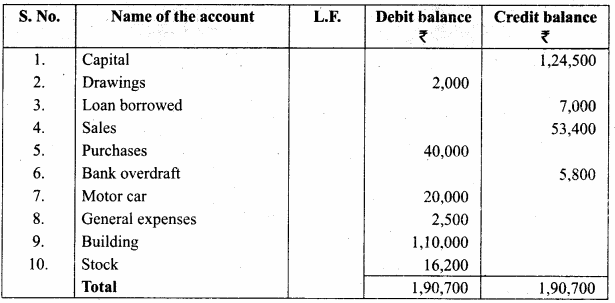 Trial Balance Questions Samacheer Kalvi 11th Accountancy Solutions Chapter 5