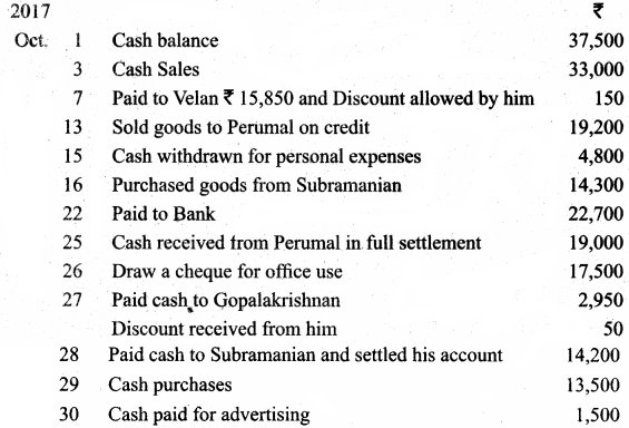 11th Accountancy Book Answers Samacheer Kalvi Chapter 7 Subsidiary Books – II