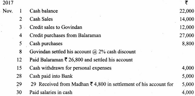 Accountancy Class 11 Chapter 7 Solutions Samacheer Kalvi Subsidiary Books – II