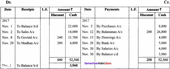 Chapter 7 Accountancy Class 11 Samacheer Kalvi Subsidiary Books – II