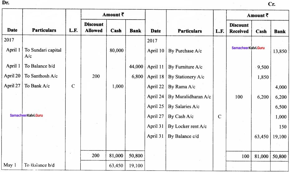 Samacheer Kalvi 11th Accountancy Solutions Chapter 7 Subsidiary Books – II