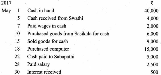 11th Accountancy - Book Back Answers Samacheer Kalvi Chapter 7 Subsidiary Books