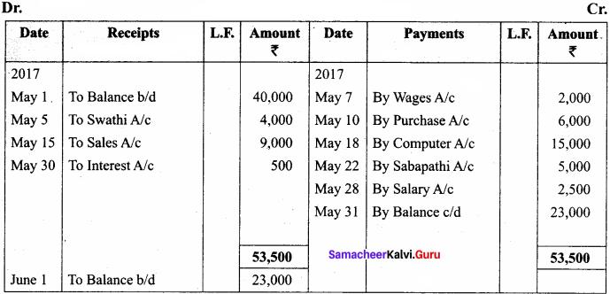Samacheer Kalvi 11th Accountancy Chapter 7 Subsidiary Books