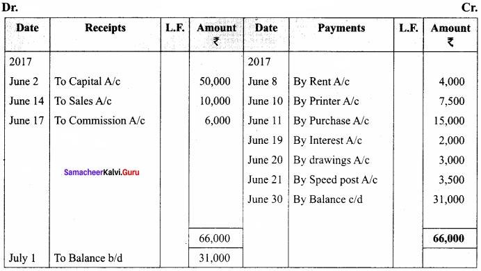 Accounting 11 Chapter 7 Answer Key Samacheer Kalvi Subsidiary Books – II