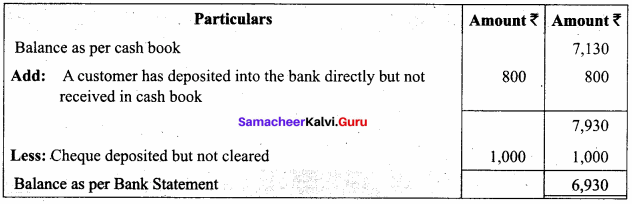 Bank Reconciliation Statement Questions And Answers Pdf Samacheer Kalvi 11th Accountancy Solutions Chapter 8