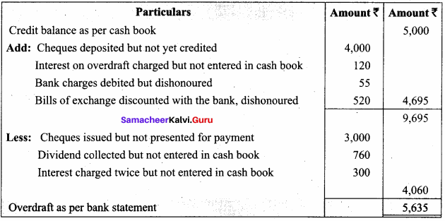 Bank Reconciliation Statement Answers Samacheer Kalvi 11th Accountancy Solutions Chapter 8