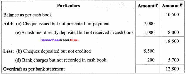 11th Accountancy Chapter 8 Book Back Answers Samacheer Kalvi Bank Reconciliation Statement