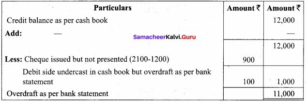 Bank Reconciliation Questions For Class 11 Samacheer Kalvi Accountancy Solutions Chapter 8