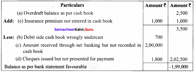 Bank Reconciliation Statement Class 11 Samacheer Kalvi Accountancy Solutions Chapter 8
