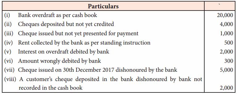 Bank Reconciliation Statement Class 11 Solutions Samacheer Kalvi Accountancy Chapter 8