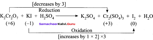 Samacheer Kalvi Class 11 Chemistry Solutions Chapter 1 Basic Concepts Of Chemistry And Chemical Calculations