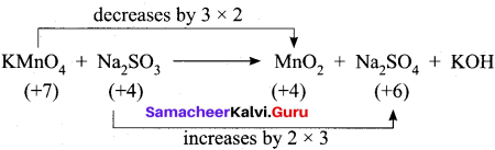 Class 11 Chemistry Solutions Samacheer Kalvi Chapter 1 Basic Concepts Of Chemistry And Chemical Calculations