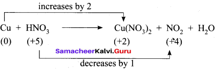 Samacheer Kalvi 11 Chemistry Solutions Chapter 1 Basic Concepts Of Chemistry And Chemical Calculations