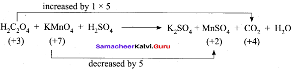 Samacheerkalvi.Guru 11th Chemistry Solutions Chapter 1 Basic Concepts Of Chemistry And Chemical Calculations