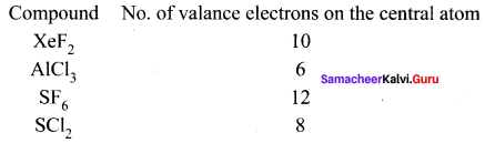 Samacheer Kalvi 11th Chemistry Solutions Chapter 10 Chemical Bonding-1