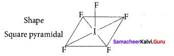 Samacheer Kalvi 11th Chemistry Solutions Chapter 10 Chemical Bonding-10