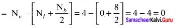 Samacheer Kalvi 11th Chemistry Solutions Chapter 10 Chemical Bonding-101