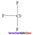 Samacheer Kalvi 11th Chemistry Solutions Chapter 10 Chemical Bonding-120