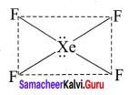 Samacheer Kalvi 11th Chemistry Solutions Chapter 10 Chemical Bonding-121