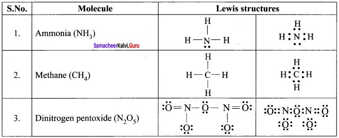 Samacheer Kalvi 11th Chemistry Solutions Chapter 10 Chemical Bonding-133