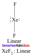 Samacheer Kalvi 11th Chemistry Solutions Chapter 10 Chemical Bonding-140