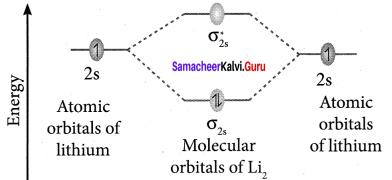 Samacheer Kalvi 11th Chemistry Solutions Chapter 10 Chemical Bonding-147