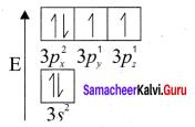 Samacheer Kalvi 11th Chemistry Solutions Chapter 10 Chemical Bonding-180