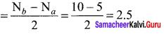 Samacheer Kalvi 11th Chemistry Solutions Chapter 10 Chemical Bonding-186