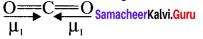 Samacheer Kalvi 11th Chemistry Solutions Chapter 10 Chemical Bonding-28