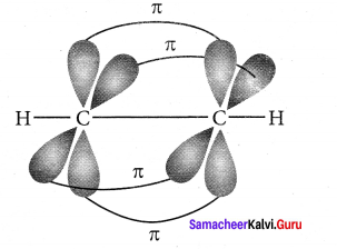 Samacheer Kalvi 11th Chemistry Solutions Chapter 10 Chemical Bonding-43