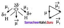 Samacheer Kalvi 11th Chemistry Solutions Chapter 10 Chemical Bonding-49