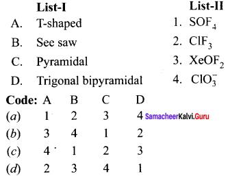 Samacheer Kalvi 11th Chemistry Solutions Chapter 10 Chemical Bonding-83
