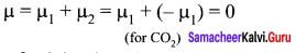 Samacheer Kalvi 11th Chemistry Solutions Chapter 10 Chemical Bonding-98
